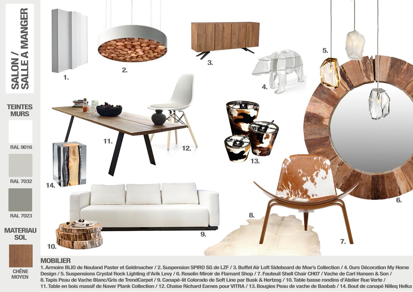 dessin main lev e blog de design et de d coration. Black Bedroom Furniture Sets. Home Design Ideas